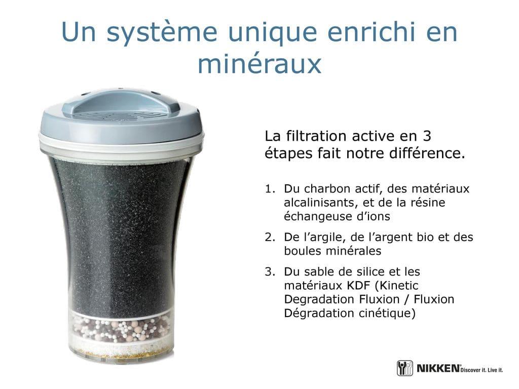 filtre fontaine nikken
